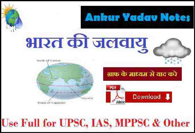 Climate of India PDF